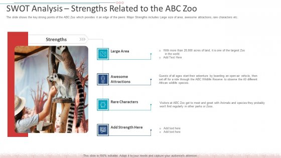 SWOT Analysis Strengths Related To The ABC Zoo Inspiration PDF