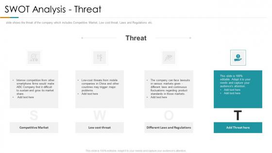 SWOT Analysis Threat Ppt File Inspiration PDF
