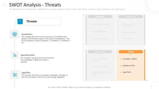 SWOT Analysis Threats Microsoft PDF