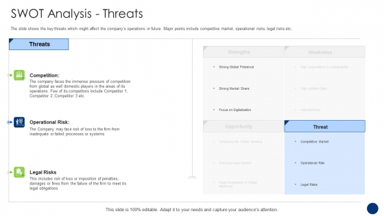 SWOT Analysis Threats Pictures PDF