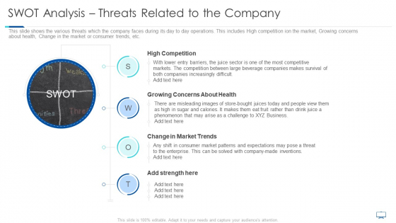 SWOT Analysis Threats Related To The Company Ppt File Ideas PDF
