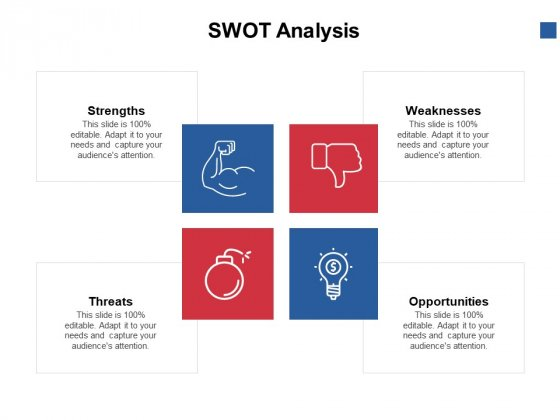 SWOT Analysis Weaknesses Ppt PowerPoint Presentation Model Design Ideas