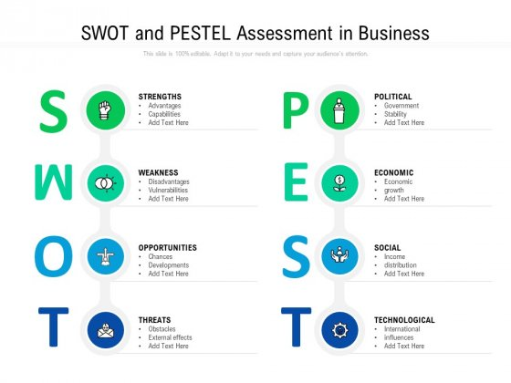 SWOT And PESTEL Assessment In Business Ppt PowerPoint Presentation Show Template PDF