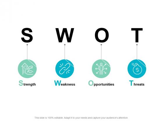 SWOT Strength Weakness Ppt PowerPoint Presentation Model Slides
