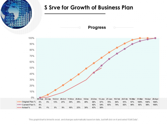 S Srve For Growth Of Business Plan Ppt PowerPoint Presentation Ideas Good PDF