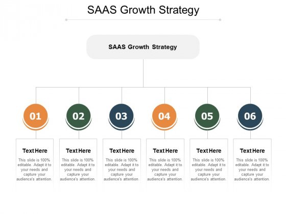Saas Growth Strategy Ppt PowerPoint Presentation Gallery Grid Cpb