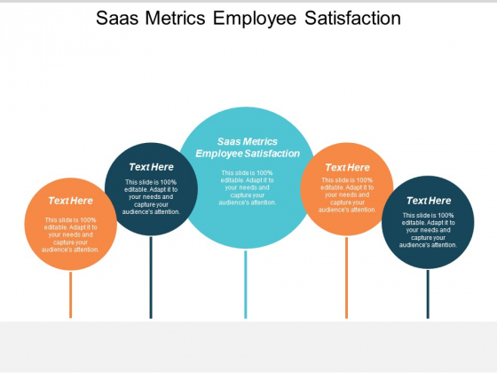 Saas Metrics Employee Satisfaction Ppt Powerpoint Presentation Styles Outfit Cpb