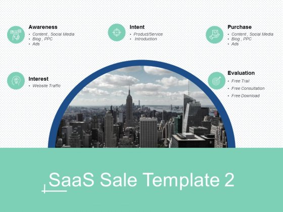 Saas Sale Template Management Ppt Powerpoint Presentation Summary Backgrounds