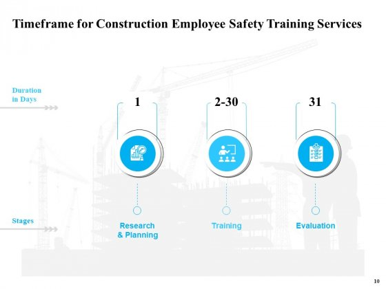 Safety_And_Health_Training_Plan_For_Construction_Employees_Ppt_PowerPoint_Presentation_Complete_Deck_With_Slides_Slide_10