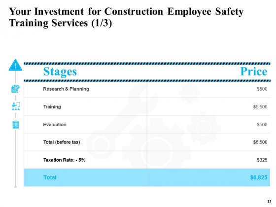 Safety_And_Health_Training_Plan_For_Construction_Employees_Ppt_PowerPoint_Presentation_Complete_Deck_With_Slides_Slide_13