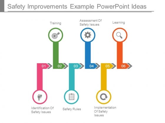 Safety Improvements Example Powerpoint Ideas