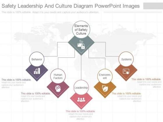Safety Leadership And Culture Diagram Powerpoint Images