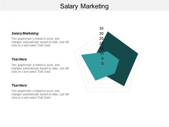 Salary Marketing Ppt PowerPoint Presentation Summary Sample Cpb