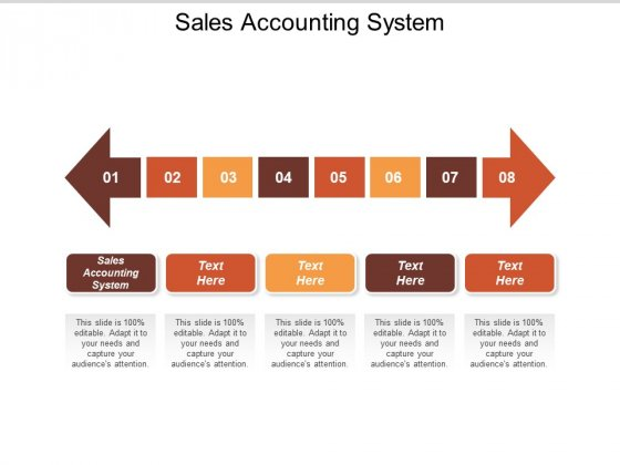 Sales Accounting System Ppt PowerPoint Presentation Professional Designs