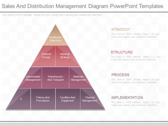 Sales And Distribution Management Diagram Powerpoint Templates