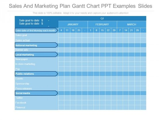 Sales And Marketing Plan Gantt Chart Ppt Examples Slides