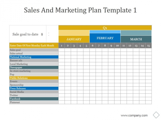 Sales And Marketing Plan Template 1 Ppt PowerPoint Presentation Gallery