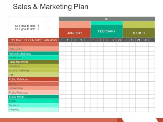 Sales And Marketing Plan Template Ppt PowerPoint Presentation - Marketing plan template powerpoint