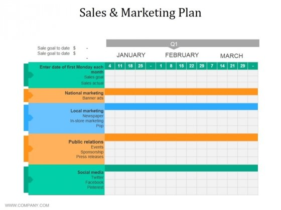 Sales And Marketing Plan Template 1 Ppt Powerpoint Presentation Show Pictures Powerpoint Templates