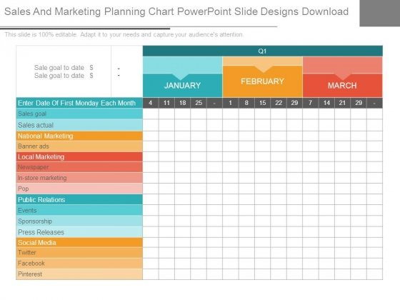 Sales And Marketing Planning Chart Powerpoint Slide Designs Download