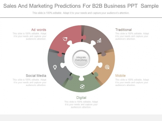 Sales And Marketing Predictions For B2b Business Ppt Sample