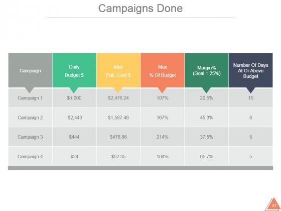 Sales_And_Marketing_Summary_Annual_Report_Sample_Ppt_37