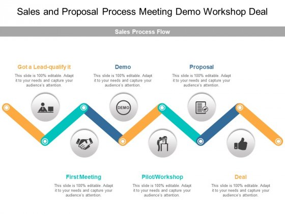 Sales And Proposal Process Meeting Demo Workshop Deal Ppt PowerPoint Presentation Pictures Icon