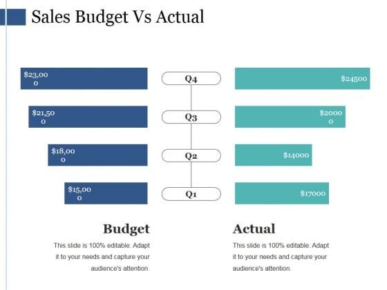 Sales Budget Vs Actual Ppt PowerPoint Presentation Infographic Template Portrait