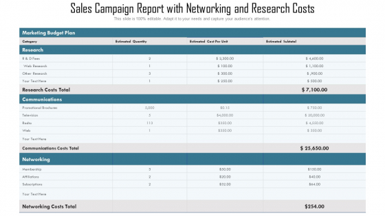Sales Campaign Report With Networking And Research Costs Ppt Infographics Graphics PDF