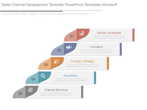 Sales Channel Development Template Powerpoint Templates Microsoft