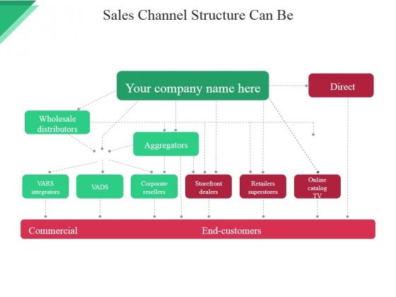 Sales Channel Structure Can Be Ppt PowerPoint Presentation Pictures Themes