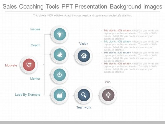 Sales Coaching Tools Ppt Presentation Background Images
