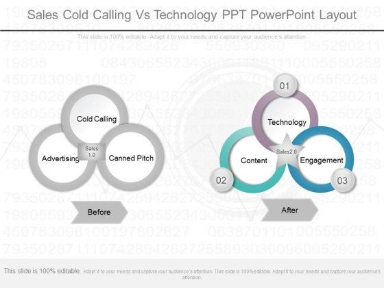 Sales Cold Calling Vs Technology Ppt Powerpoint Layout