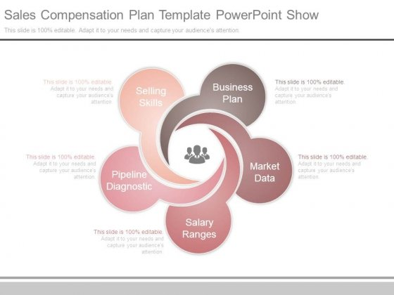 Sales Compensation Plan Template Powerpoint Show  Powerpoint
