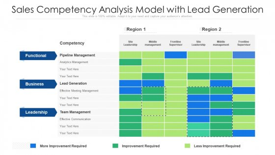 Sales Competency Analysis Model With Lead Generation Ppt PowerPoint Presentation File Layouts PDF