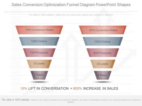 Sales Conversion Optimization Funnel Diagram Powerpoint Shapes