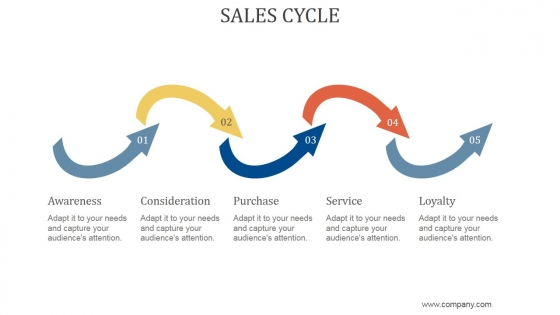 Sales Cycle Ppt PowerPoint Presentation Clipart