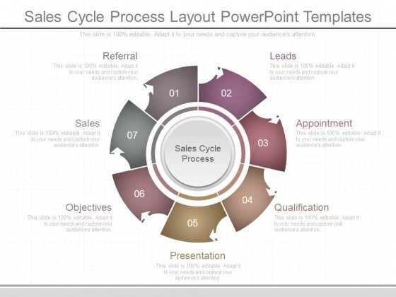 Sales Cycle Process Layout Powerpoint Templates