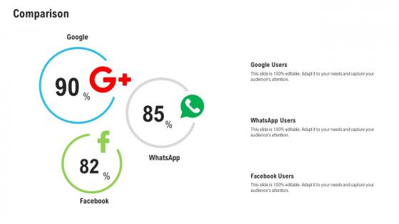 Sales Department Strategies Increase Revenues Comparison Ppt Infographics Inspiration PDF