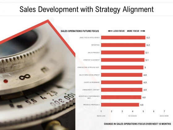 Sales Development With Strategy Alignment Ppt PowerPoint Presentation File Graphics Example PDF