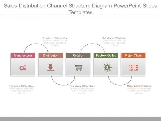sales distribution channel structure diagram powerpoint slides