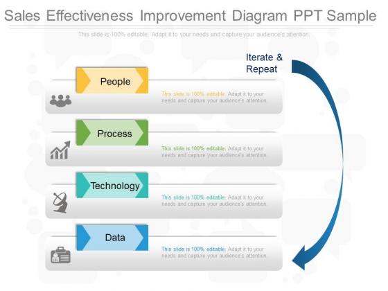 Sales Effectiveness Improvement Diagram Ppt Sample