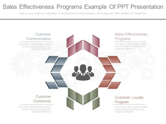 Sales Effectiveness Programs Example Of Ppt Presentation