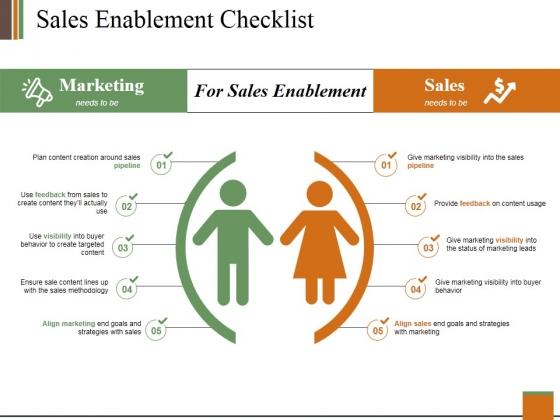 Sales Enablement Checklist Ppt PowerPoint Presentation Ideas Icon