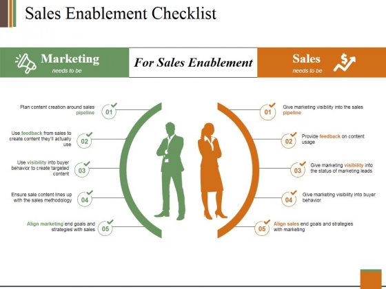 Sales Enablement Checklist Template 1 Ppt PowerPoint Presentation Layouts Good