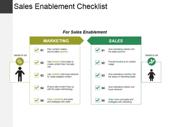 Sales Enablement Checklist Template 2 Ppt PowerPoint Presentation Show Display
