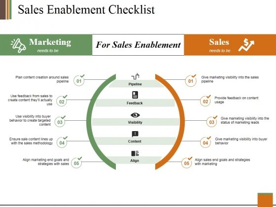 Sales Enablement Checklist Template 2 Ppt PowerPoint Presentation Show Graphics Download