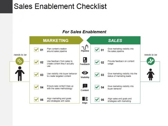 Sales Enablement Checklist Template 3 Ppt PowerPoint Presentation Infographics Outline