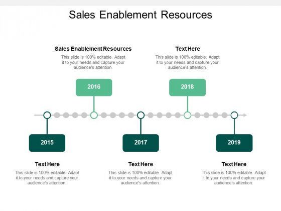 Sales Enablement Resources Ppt PowerPoint Presentation File