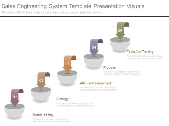 Sales Engineering System Template Presentation Visuals